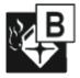 Les différents types de feu - B