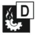 Les différents types de feu - D