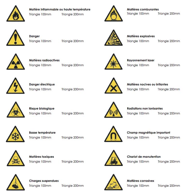 Signalétique - Danger